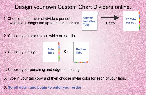 create your own custom chart dividers choose tabs per set